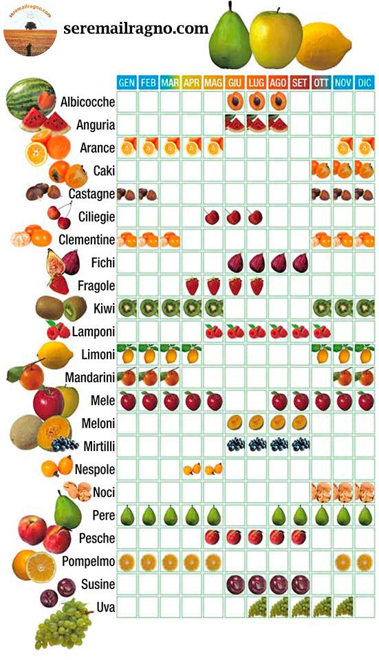 frutta di stagione.jpg