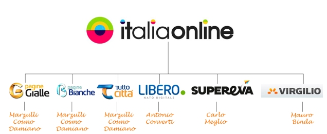 italiaonline.jpg