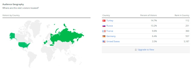 turbobit.net visitors geography.jpg