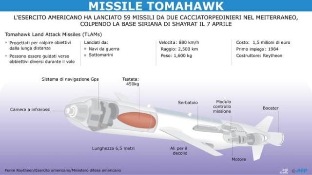 missile Tomahawk.jpg