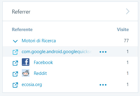 Referral COM.GOOGLE.ANDROID.GOOGLEQUICKSEARCHBOX